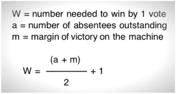 Absentee formula for come-from-behind victory