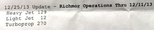 Richmor-operations